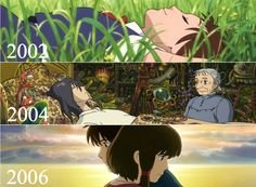Studio Ghibli from 1984 until 2014