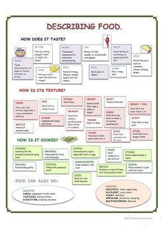 Food Description Worksheet - Free Esl Printable Worksheets Made By Teachers English Tips, English Food, English Writing, English Study, English Lessons, Learn English, French Lessons, Spanish Lessons, Learn French