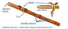 How the Native American Flute Works - What makes it different from any other flute in the world?