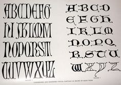 Compressed and Extended Lombardic Uncial Alphabet by Egon Weiss. Photo by pete@eastbaywilds.com via Flickr.