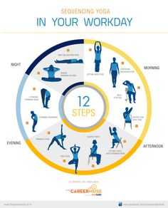 Sequencing Yoga In Your Workday [Infographic]