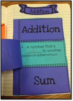 Foldable for addition for your math interactive notebook- great breakdown of vocabulary!