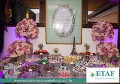 Mesa de doces  inspirada na doceria Ladurée – Paris.