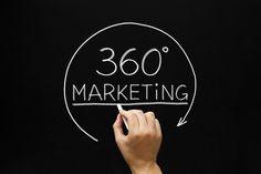 El fracaso del Outbound marketing - El Blog de Marketing Online