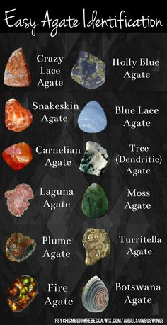 Agate Identification chart Reminds me of my Grandpa, a rock hound 🖤 Crystal Healing Stones, Crystal Magic, Stones And Crystals, Gem Stones, Quartz Crystal, Story Stones, Tumbled Stones, Minerals And Gemstones, Rocks And Minerals
