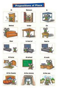 English grammar and vocabulary – prepositions of place – English Lessons Learning English For Kids, Teaching English Grammar, English Lessons For Kids, Kids English, English Writing Skills, English Vocabulary Words, Learn English Words, English Phrases, English Language Learning