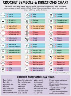 Crochet Symbols & Directions Chart