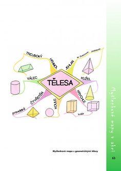 myšlenkové mapy na 1. stupni - Hledat Googlem School, Montessori, Study, Tv, Ideas, Geometry, Studio, Television Set, Studying