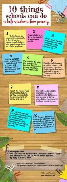 Here are ten things schools can do to help students from poverty. I love Ruby Payne...Texas native!