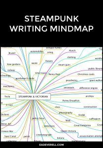 This mindmap has Steampunk and Victorian events, tropes, ideas, etc, to help you start writing your story.