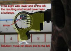 Detailed description on how to adjust a bow sights pins for accurate shooting. Description of how to adjust a compound bow's 2nd and 3rd axis settings.