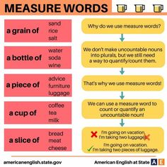 Measure words in English #learnenglish