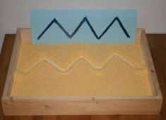 susan akins posted Montessori sand tray - lavagna di sabbia to their -Preschool items- postboard via the Juxtapost bookmarklet. Motor Skills Activities, Sensory Activities, Kindergarten Activities, Educational Activities, Preschool Activities, Sensory Tubs, Preschool Writing, Fall Preschool, Preschool Crafts