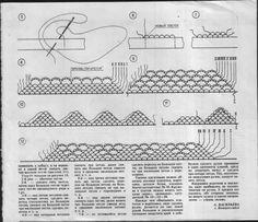Игольное кружево пошаговая инструкция