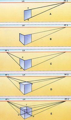Para se desenvolver o pensamento tridimensional e entender a construção da perspectiva, utilizamos o exercício do cubo. Um detalhe importante para se entender desde o início é que os pontos de fuga estão na mesma linha do horizonte. Não importa o ângulo, desde que esteja em um mesmo plano ou superfície, os pontos-de-fuga sempre estarão na mesma reta. www.darlion.com.br Perspective Drawing Lessons, Perspective Sketch, Point Perspective, Architecture Concept Drawings, Architect Drawing, Industrial Design Sketch, Technical Drawing, Sketch Design, Drawing Techniques