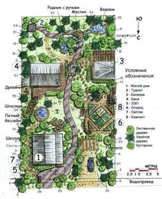 Rain and snow are going to play a huge part in your yard landscaping decisions. For example you will have to plan for your yard landscaping with care. Plans Architecture, Landscape Architecture Drawing, Landscape Structure, Garden Architecture, Garden Design Plans, Landscape Design Plans, Driveway Landscaping, Landscaping Plants, Landscaping Ideas