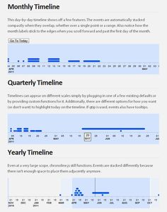 Chronoline. js is a library for making a chronology timeline out of events on a horizontal timescale. From a list of dates and events, it can generate a graphical representation of schedules, historical events, deadlines, and more.