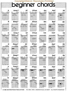 Beginner chords that i have to learn