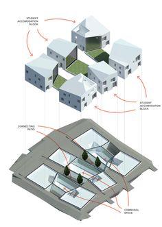 Galeria de Belsize Architects propõe moradias para estudantes da Universidade de Oxford - 2