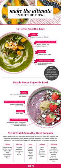 Become an expert at making the perfect smoothie bowl with our simple smoothie bowl formula to follow every time! Make delicious and healthy bowls anytime for a fast treat that will fill you up. Smoothie bowls are perfect for breakfast, a snack during the day or as a tasty dessert after dinner.