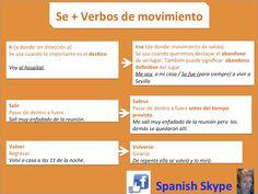 se+verbos de movimiento