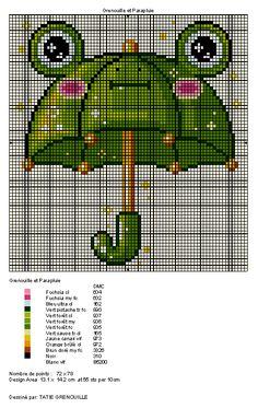 grille_parapluie_grenouille chez tatie grenouille