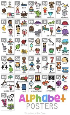 These Alphabet Posters are a Part of our Phonics / Sound Wall. These posters serve as great references for emergent readers! Phonics Chart, Phonics Flashcards, Phonics Words, Alphabet Phonics Sounds Chart, Grammar Sentences, Phonics Rules, Spelling Rules, Phonics Worksheets, Jolly Phonics