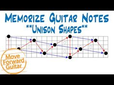 Hundreds of free video lessons. Learn how to play guitar or learn advanced theory and everything in between. Guitar Lessons For Kids, Music Lessons, Guitar Notes, Guitar Scales, Guitar Building, Music Theory, Playing Guitar, Moving Forward, Acoustic Guitar