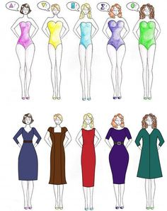 Fashion in Infographics — The right silhouette for your body shape Via