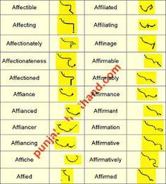 Accouple Shorthand Writing, Atheism, Outlines, Alphabet, English, Words, Pdf, Alpha Bet, English Language