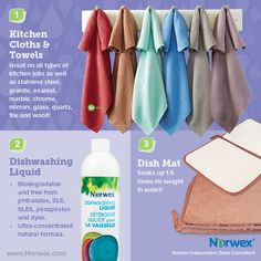 Norwex (1) Kitchen Cloths & Towels, (2) Dishwashing Liquid, (3) Dish Mat. For Facebook parties, online events and marketing.