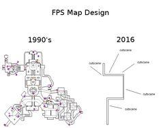 FPS Map Design - Classic vs Modern Day