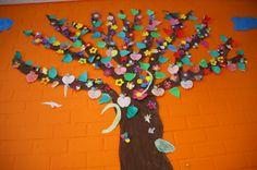 Wensboom als creatieve werkvorm van kinderparticipatie, op bso de Wigwam.
