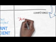 Les 4 Phases de l'Apprentissage - Jean-Guy Perraud - YouTube