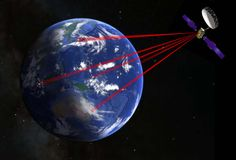 Researchers discover shortcut to satellite-based quantum encryption network Communication Methods, Communication Networks, Cosmos, Physics Theories, Zero Point Energy, Discovery Channel Shows, Discover Magazine, String Theory, Quantum Mechanics