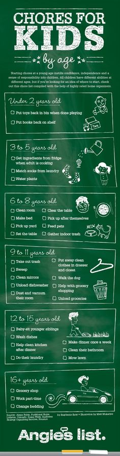 chores for children infographic, top chores for kids