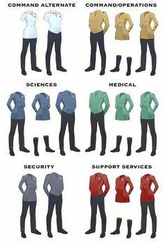 Alternate TMP Uniforms