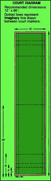 bocce ball court | Bocce Court Diagram