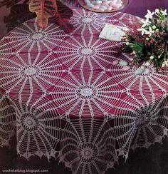Esquema de mantel redondo tejido al crochet
