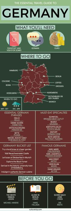 The ultimate guide to Germany cheat sheet travel