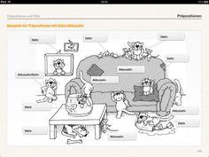 65 best german grammar images on Pinterest | German grammar, German ...