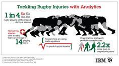 "Wading through the data ""scrum"" to predict rugby injuries - http://www-03.ibm.com/press/us/en/pressrelease/37568.wss"