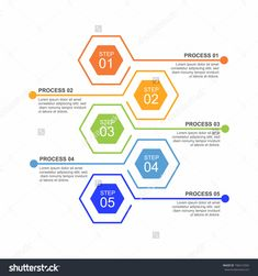Hexagon infographic template five process or step for business presentation template Process Infographic, Infographic Powerpoint, Infographic Templates, Create Infographics, Business Presentation, Presentation Design, Presentation Folder, Intranet Design, Powerpoint Design Templates