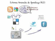 Flujo de información en un Entorno Personal de Aprendizaje [PLE]