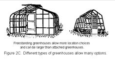Planning and Building a Greenhouse If you are thinking about a greenhouse....read this very informative