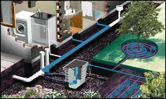 """Greywater Irrigation Systems - 001 World's first """"Tankless Grey Water Diversion System"""""""