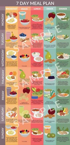 The 3 Week Diet - Healthy Seven Day Meal Plan - THE 3 WEEK DIET is a revolutionary new diet system that not only guarantees to help you lose weight, it promises to help you lose more weight, all body fat, faster than anything else you've ever tried. 2 Week Diet Plan, 7 Day Meal Plan, Diet Meal Plans, Meal Prep, Detox Meal Plan, Good Diet Plans, Fitness Meal Plans, Food Prep, Gym Meal Plan