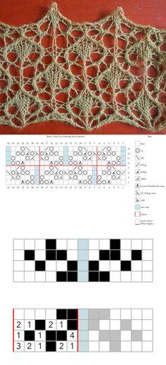 Rain: a free lace knitting stitch pattern – String Geekery