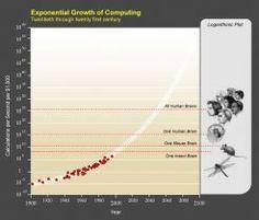 O defensores da singularidade tecnológica acreditam que mudanças incrivelmente rápidas e profundas acontecerão em breve.A expansão exponencial da capacidade de conter informação, o avanço da inteligência artificial, biotecnologia, nanotecnologia... farãoa humanidade atravessará um estágio de colossal avanço tecnológico em um curtíssimo ...