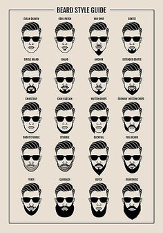 """beard style guide poster"""" Poster by beakraus Redbubble f beard styles - Beard Beard And Mustache Styles, Beard Styles For Men, Beard No Mustache, Hair And Beard Styles, Goatee Styles, Facial Hair Styles, Short Beard Styles, Mens Hairstyles With Beard, Haircuts For Men"""